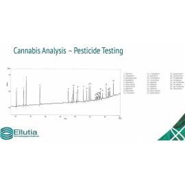 análisis de pesticidas en cannabis