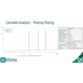 análisis de potencia en cannabis