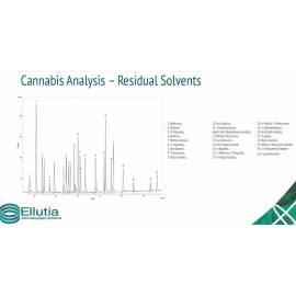 análisis de disolventes en cannabis
