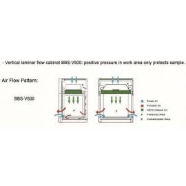 Minicabina flow CJ Series