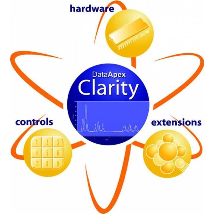 Software Clarity para cromatografía