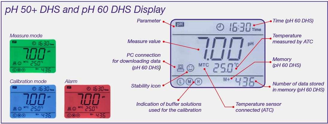 XS Instruments pH50