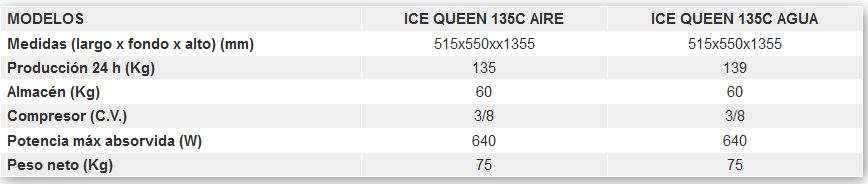 ITV IceQueen IQ135C