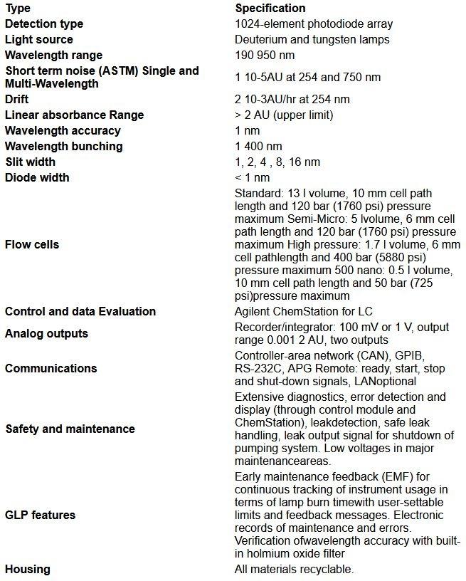 Agilent 1100 MWD G1365B