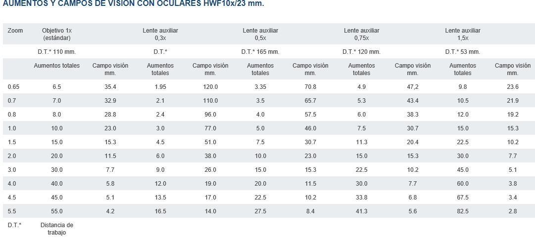 aumentos NZ.1703-P
