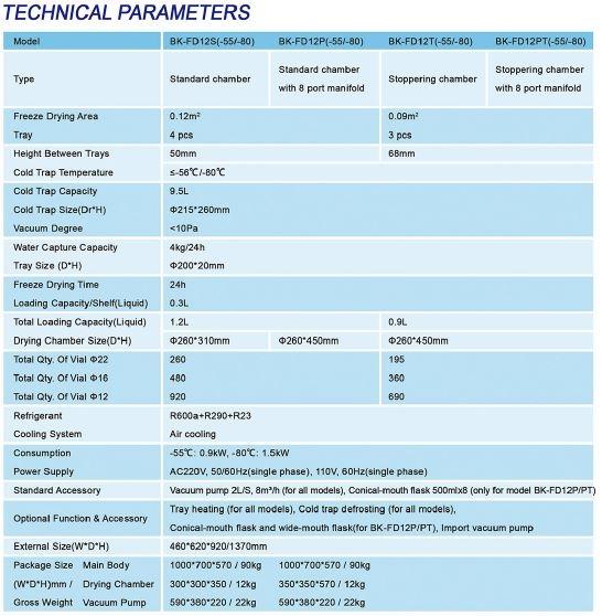 Liofilizadores BK-FC12