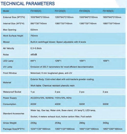 Características vitrinas de gases FHX