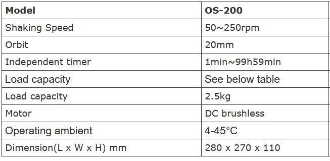 Especificaciones OS-200