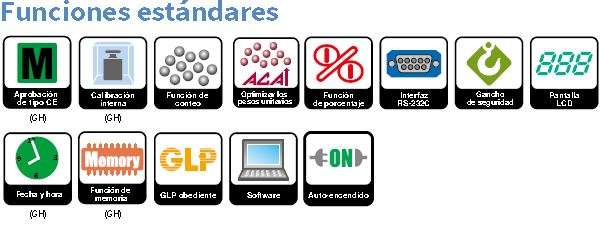 funciones A&D HR-i