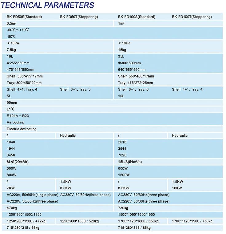 liofilizadores semiindustriales BK-FD50/100